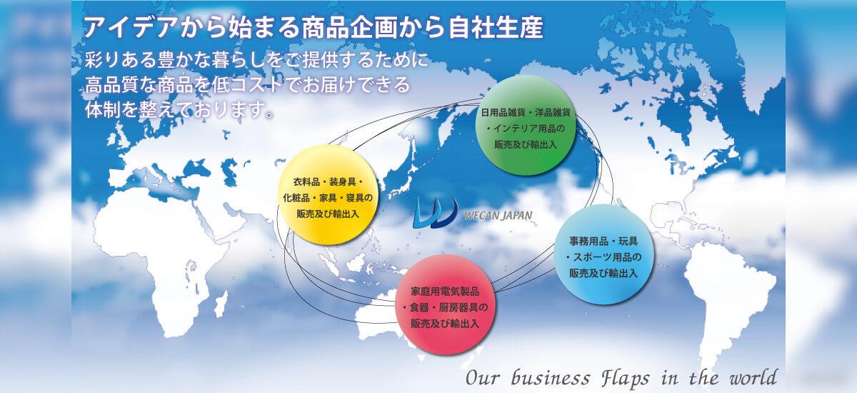 事業関連イメージ